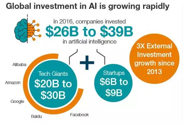 人工智能带给东南亚的机遇与未来